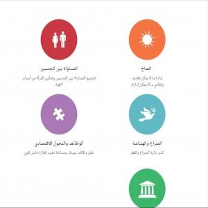 الدليل العربي-مواقع أعمال-مواقع اقتصادية-المؤسسة الدولية للتنمية
