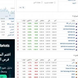 الدليل العربي-مواقع أعمال-اسهم وبورصة-investing