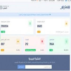 الدليل العربي-مواقع إخبارية-مجلات-هسبريس